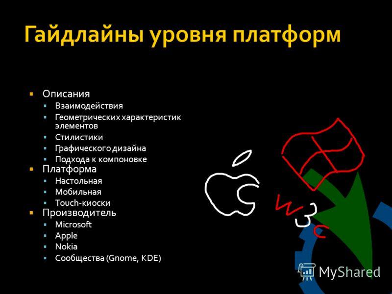 Описания Взаимодействия Геометрических характеристик элементов Стилистики Графического дизайна Подхода к компоновке Платформа Настольная Мобильная Touch-киоски Производитель Microsoft Apple Nokia Сообщества (Gnome, KDE)