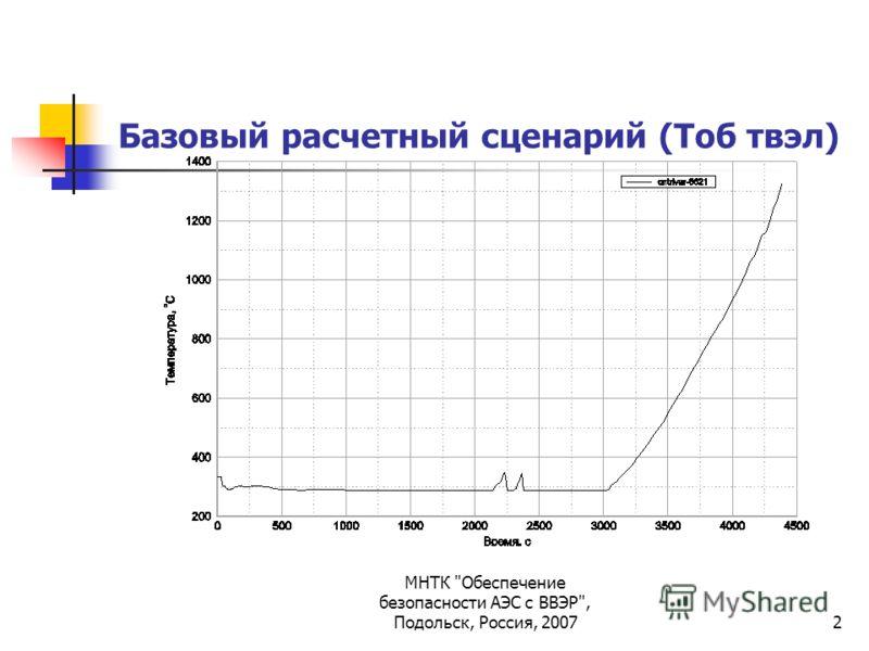 МНТК Обеспечение безопасности АЭС с ВВЭР, Подольск, Россия, 20072 Базовый расчетный сценарий (Tоб твэл)