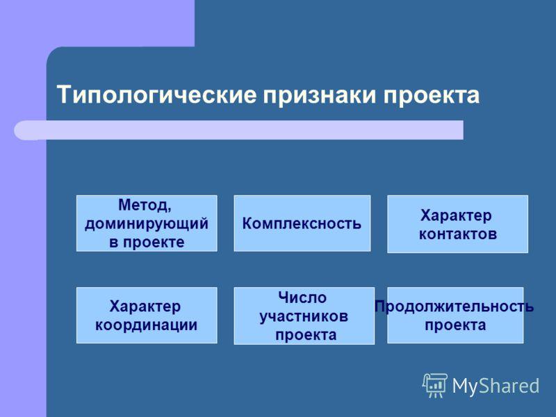 Типологические признаки проекта Метод, доминирующий в проекте Комплексность Характер контактов Характер координации Число участников проекта Продолжительность проекта