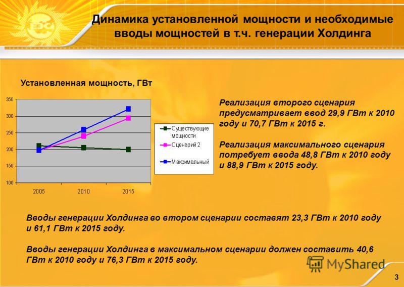 3 Динамика установленной мощности и необходимые вводы мощностей в т.ч. генерации Холдинга Установленная мощность, ГВт Реализация второго сценария предусматривает ввод 29,9 ГВт к 2010 году и 70,7 ГВт к 2015 г. Реализация максимального сценария потребу