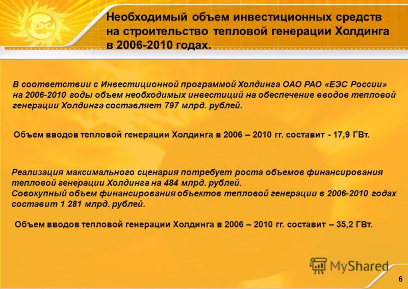 6 Необходимый объем инвестиционных средств на строительство тепловой генерации Холдинга в 2006-2010 годах. В соответствии с Инвестиционной программой Холдинга ОАО РАО «ЕЭС России» на 2006-2010 годы объем необходимых инвестиций на обеспечение вводов т