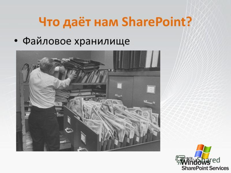 Что даёт нам SharePoint? Файловое хранилище