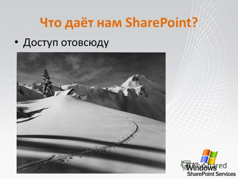 Что даёт нам SharePoint? Доступ отовсюду