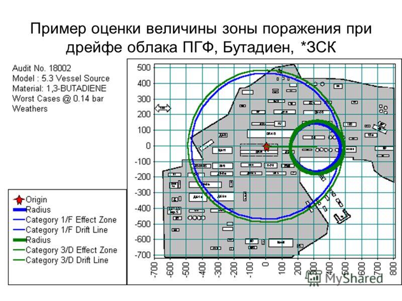 11 Пример оценки величины зоны поражения при дрейфе облака ПГФ, Бутадиен, *ЗСК