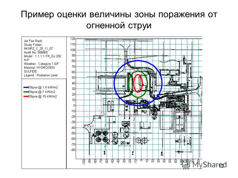 12 Пример оценки величины зоны поражения от огненной струи