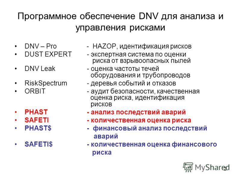 2 Программное обеспечение DNV для анализа и управления рисками DNV – Pro - HAZOP, идентификация рисков DUST EXPERT - экспертная система по оценки риска от взрывоопасных пылей DNV Leak- оценка частоты течей оборудования и трубопроводов RiskSpectrum- д