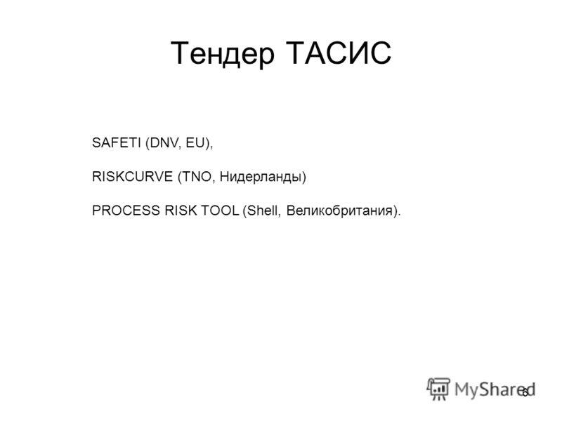 6 Тендер ТАСИС SAFETI (DNV, EU), RISKCURVE (TNO, Нидерланды) PROCESS RISK TOOL (Shell, Великобритания).