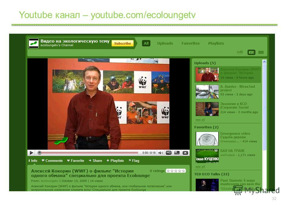 Google Confidential and Proprietary 32 Youtube канал – youtube.com/ecoloungetv