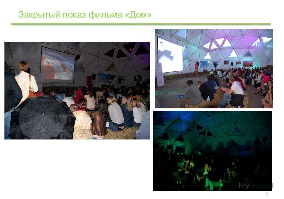 Google Confidential and Proprietary 34 Закрытый показ фильма «Дом»