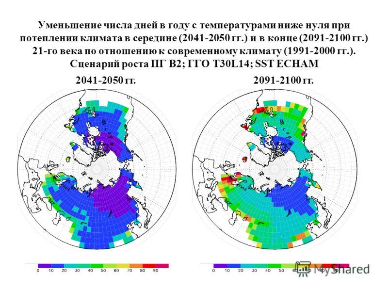 Уменьшение числа дней в году с температурами ниже нуля при потеплении климата в середине (2041-2050 гг.) и в конце (2091-2100 гг.) 21-го века по отношению к современному климату (1991-2000 гг.). Сценарий роста ПГ B2; ГГО T30L14; SST ECHAM 2041-2050 г