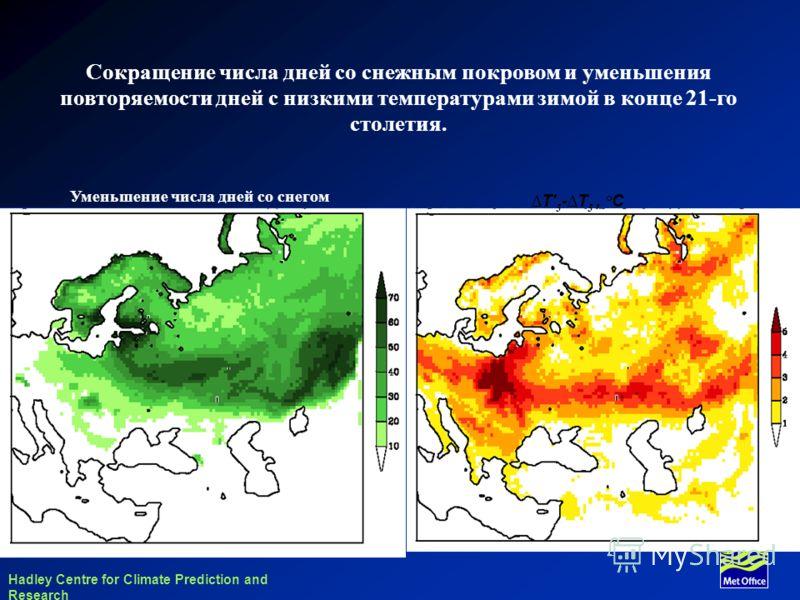 Hadley Centre for Climate Prediction and Research Т' 5 -Т 5, ° С Сокращение числа дней со снежным покровом и уменьшения повторяемости дней с низкими температурами зимой в конце 21-го столетия. Уменьшение числа дней со снегом