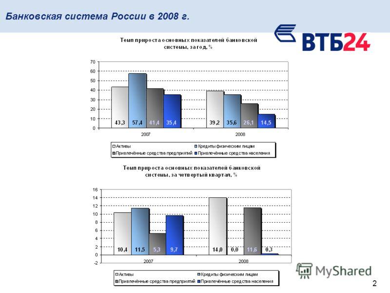2 Банковская система России в 2008 г.