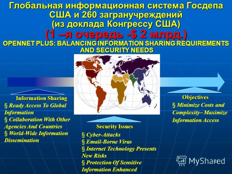 11 Киберпреступность Киберпреступность представляет собой самую серьезную общественную опасность и может угрожать безопасности государств и мирового сообщества в целом. Каждый год фиксируются сотни тысяч попыток несанкционированного вмешательства в г