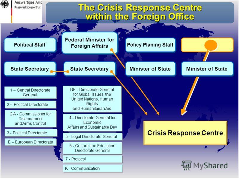 The Crisis Response Center