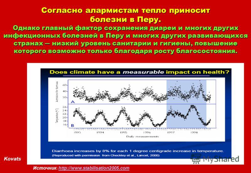 Kovats Источник : http://www.stabilisation2005.com http://www.stabilisation2005.com Согласно алармистам тепло приносит болезни в Перу. Однако главный фактор сохранения диареи и многих других инфекционных болезней в Перу и многих других развивающихся