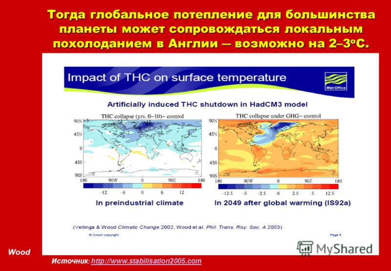 Wood Тогда глобальное потепление для большинства планеты может сопровождаться локальным похолоданием в Англии возможно на 2–3 о С. Источник : http://www.stabilisation2005.com http://www.stabilisation2005.com
