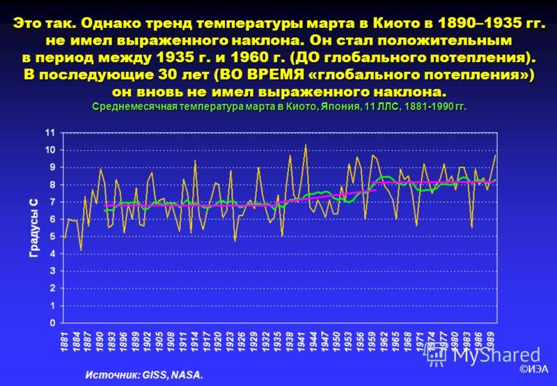 ©ИЭА Это так. Однако тренд температуры марта в Киото в 1890–1935 гг. не имел выраженного наклона. Он стал положительным в период между 1935 г. и 1960 г. (ДО глобального потепления). В последующие 30 лет (ВО ВРЕМЯ «глобального потепления») он вновь не