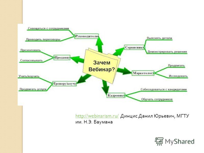 http://webinarism.ru/http://webinarism.ru/ Динцис Данил Юрьевич, МГТУ им. Н. Э. Баумана