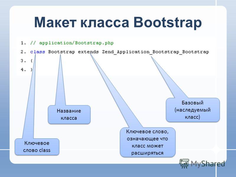 Макет класса Bootstrap Название класса Базовый (наследуемый класс) Ключевое слово, означающее что класс может расширяться Ключевое слово class