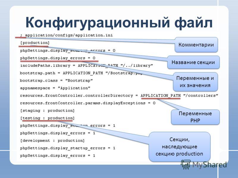 Конфигурационный файл Комментарии Название секции Переменные и их значения Переменные РНР Секции, наследующие секцию production