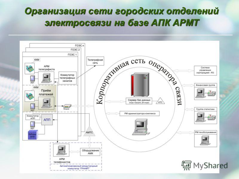 Организация сети городских отделений электросвязи на базе АПК АРМТ