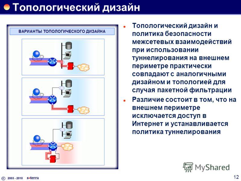 12 Топологический дизайн Топологический дизайн и политика безопасности межсетевых взаимодействий при использовании туннелирования на внешнем периметре практически совпадают с аналогичными дизайном и топологией для случая пакетной фильтрации Различие