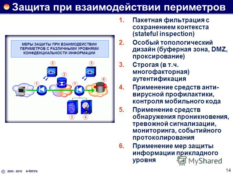 14 Защита при взаимодействии периметров 1.Пакетная фильтрация с сохранением контекста (stateful inspection) 2.Особый топологический дизайн (буферная зона, DMZ, проксирование) 3.Строгая (в т.ч. многофакторная) аутентификация 4.Применение средств анти-