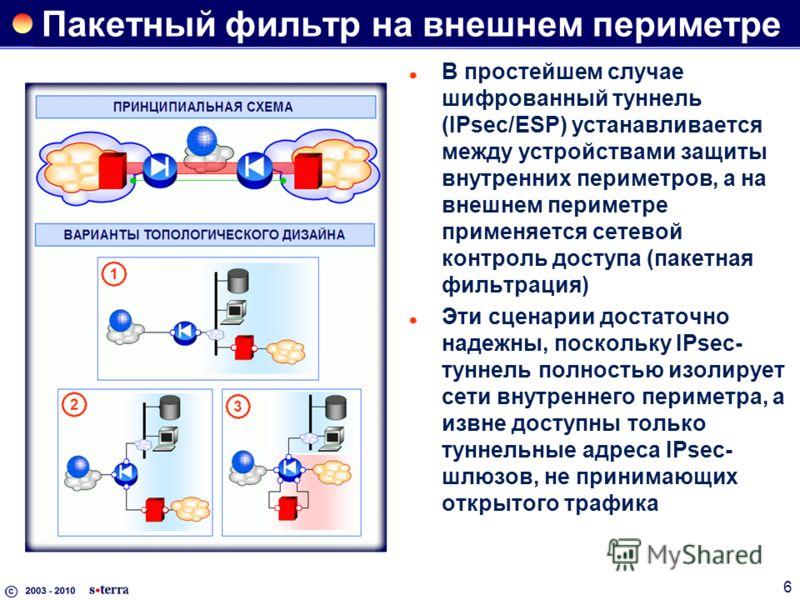 6 Пакетный фильтр на внешнем периметре В простейшем случае шифрованный туннель (IPsec/ESP) устанавливается между устройствами защиты внутренних периметров, а на внешнем периметре применяется сетевой контроль доступа (пакетная фильтрация) Эти сценарии