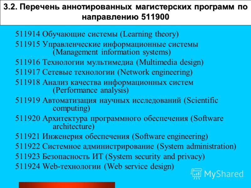 3.2. Перечень аннотированных магистерских программ по направлению 511900 511914 Обучающие системы (Learning theory) 511915 Управленческие информационные системы (Management information systems) 511916 Технологии мультимедиа (Multimedia design) 511917