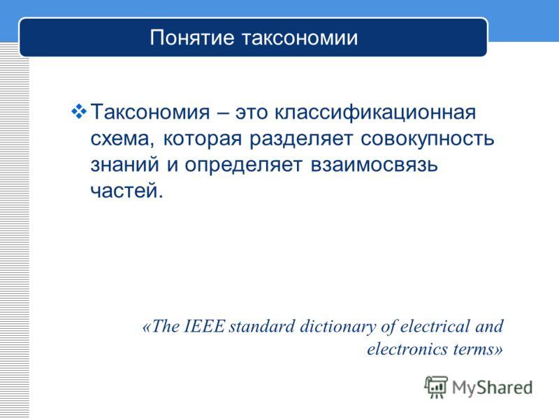 Понятие таксономии Таксономия – это классификационная схема, которая разделяет совокупность знаний и определяет взаимосвязь частей. «The IEEE standard dictionary of electrical and electronics terms»