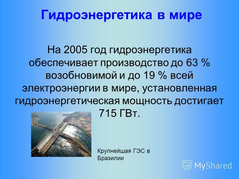 Гидроэнергетика в мире На 2005 год гидроэнергетика обеспечивает производство до 63 % возобновимой и до 19 % всей электроэнергии в мире, установленная гидроэнергетическая мощность достигает 715 ГВт. Крупнейшая ГЭС в Бразилии