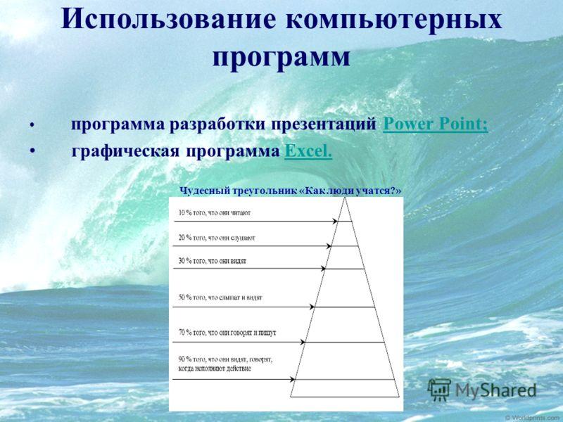 Использование компьютерных программ программа разработки презентаций Power Point;Power Point; графическая программа Excel.Excel. Чудесный треугольник «Как люди учатся?»