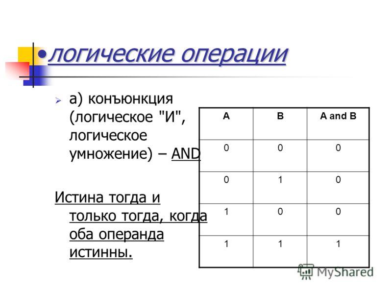 логические операциилогические операции а) конъюнкция (логическое И, логическое умножение) – AND Истина тогда и только тогда, когда оба операнда истинны. ABA and B 000 010 100 111