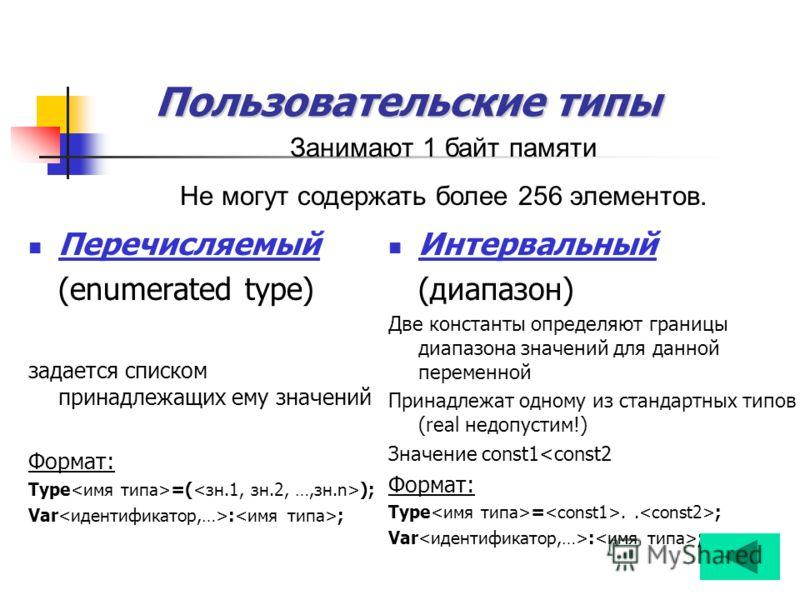 Пользовательские типы Перечисляемый (enumerated type) задается списком принадлежащих ему значений Формат: Type =( ); Var : ; Интервальный (диапазон) Д