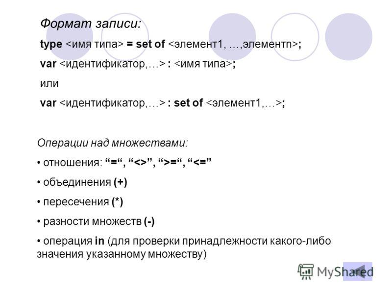 Формат записи: type = set of ; var : ; или var : set of ; Операции над множествами: отношения: =, , >=,