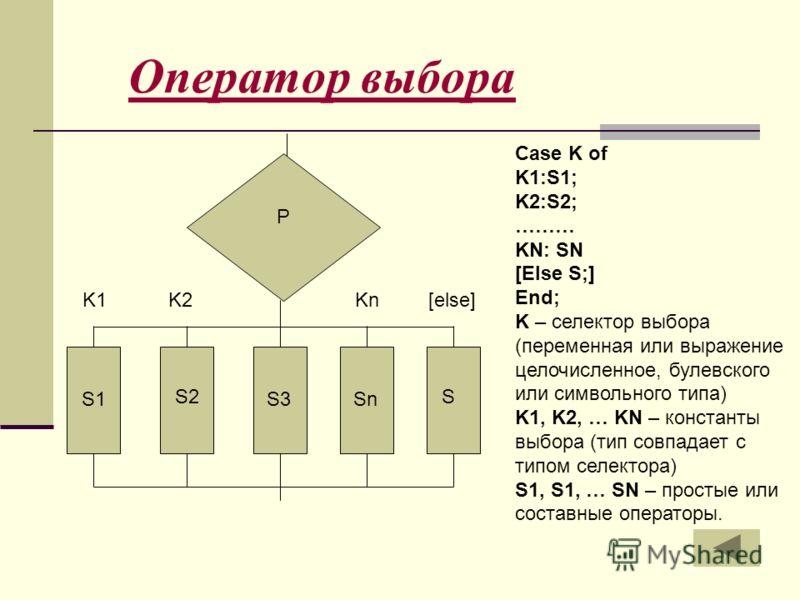 Оператор выбора P Case K of K1:S1; K2:S2; ……… KN: SN [Else S;] End; K – селектор выбора (переменная или выражение целочисленное, булевского или символьного типа) K1, K2, … KN – константы выбора (тип совпадает с типом селектора) S1, S1, … SN – простые