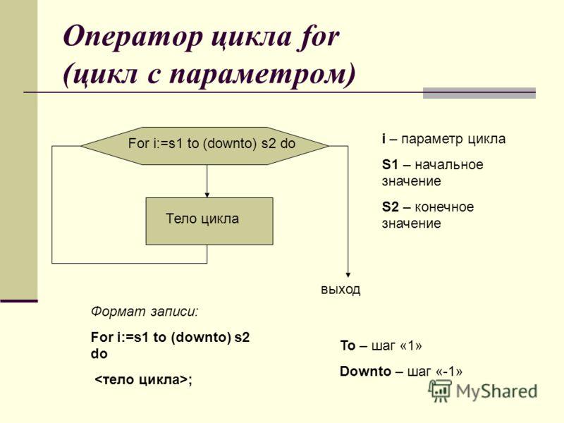 Оператор цикла for (цикл с параметром) Тело цикла выход Формат записи: For i:=s1 to (downto) s2 do ; To – шаг «1» Downto – шаг «-1» For i:=s1 to (downto) s2 do i – параметр цикла S1 – начальное значение S2 – конечное значение