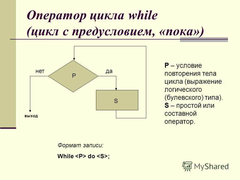 Оператор цикла while (цикл с предусловием, «пока») выход данет Формат записи: While do ; P S P – условие повторения тела цикла (выражение логического (булевского) типа). S – простой или составной оператор.