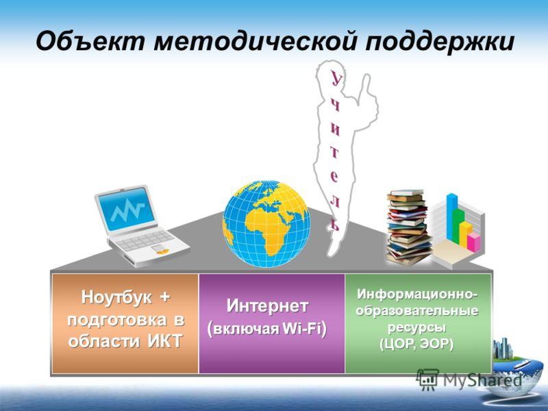 Объект методической поддержки Ноутбук + подготовка в области ИКТ Ноутбук + подготовка в области ИКТ Интернет ( включая Wi-Fi ) Интернет ( включая Wi-Fi ) Информационно- образовательные ресурсы (ЦОР, ЭОР) Информационно- образовательные ресурсы (ЦОР, Э