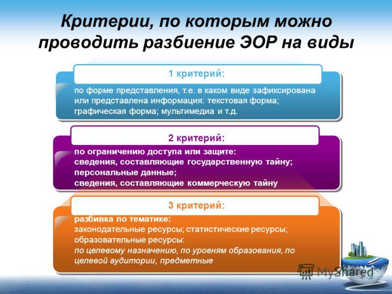 Критерии, по которым можно проводить разбиение ЭОР на виды по форме представления, т.е. в каком виде зафиксирована или представлена информация: текстовая форма; графическая форма; мультимедиа и т.д. по ограничению доступа или защите: сведения, состав