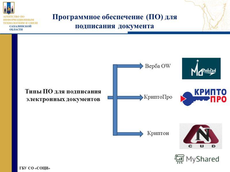 » ГБУ СО «СОЦИ» Программное обеспечение (ПО) для подписания документа Типы ПО для подписания электронных документов Криптон КриптоПро Верба OW