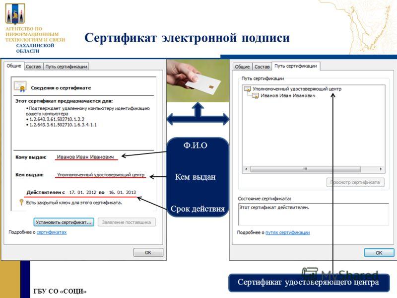 »ГБУ СО «СОЦИ» Сертификат электронной подписи Ф.И.О Кем выдан Срок действия Сертификат удостоверяющего центра