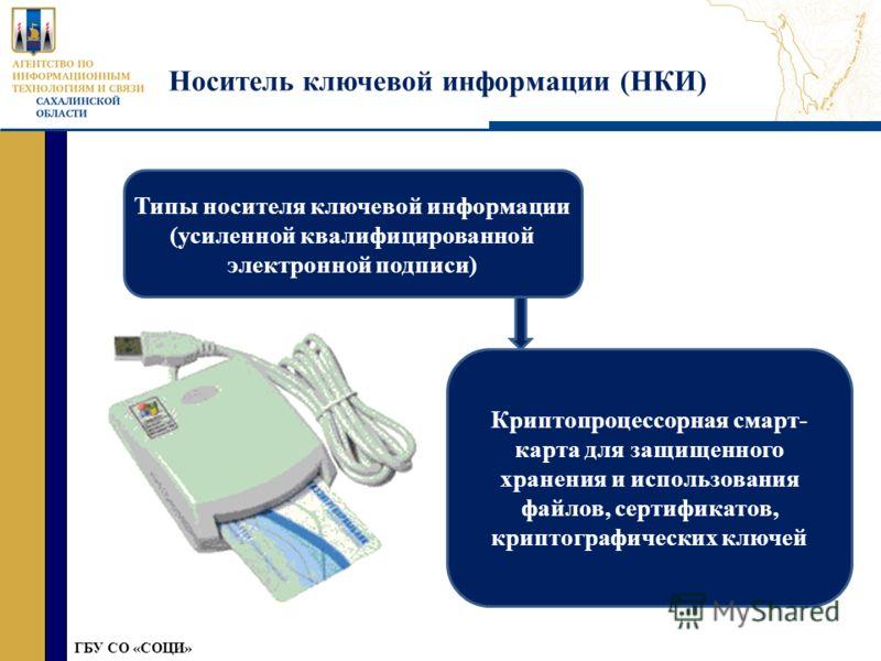 » ГБУ СО «СОЦИ» Носитель ключевой информации (НКИ) Типы носителя ключевой информации (усиленной квалифицированной электронной подписи) Криптопроцессорная смарт- карта для защищенного хранения и использования файлов, сертификатов, криптографических кл