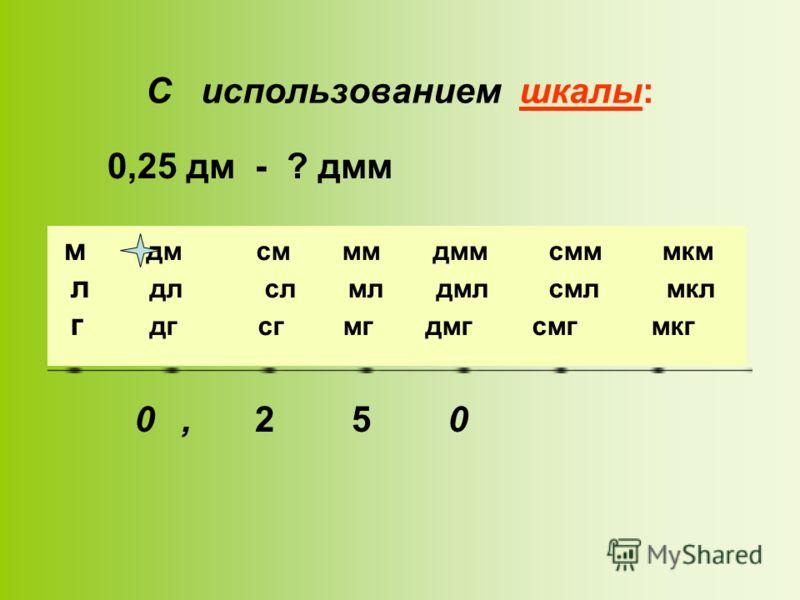 С использованием шкалы: м дм см мм дмм смм мкм л дл сл мл дмл смл мкл г дг сг мг дмг смг мкг 0,25 дм - ? дмм 2 5 00,