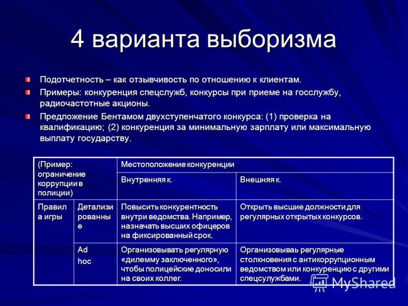 4 варианта выборизма Подотчетность – как отзывчивость по отношению к клиентам. Примеры: конкуренция спецслужб, конкурсы при приеме на госслужбу, радиочастотные акционы. Предложение Бентамом двухступенчатого конкурса: (1) проверка на квалификацию; (2)