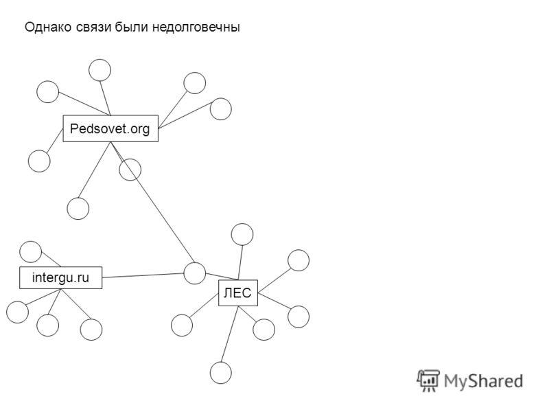 ЛЕС Однако связи были недолговечны Pedsovet.org intergu.ru