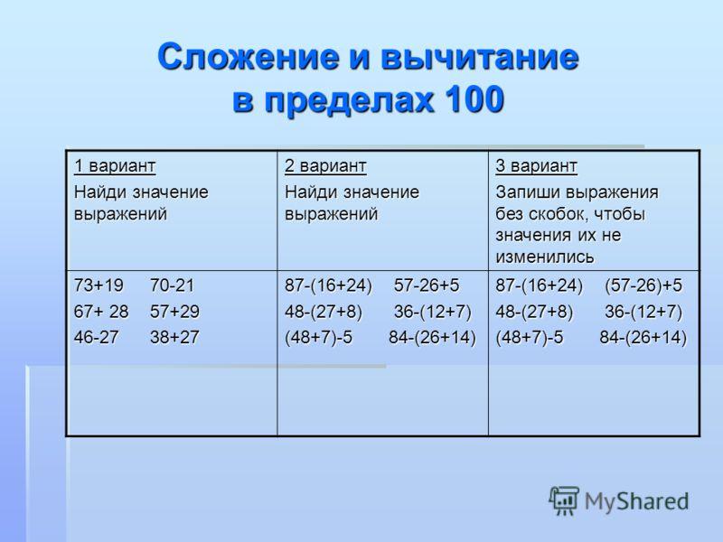 Сложение и вычитание в пределах 100 1 вариант Найди значение выражений 2 вариант Найди значение выражений 3 вариант Запиши выражения без скобок, чтобы значения их не изменились 73+19 70-21 67+ 28 57+29 46-27 38+27 87-(16+24) 57-26+5 48-(27+8) 36-(12+