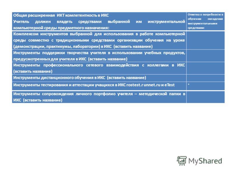 Общая расширенная ИКТ компетентность в ИКС Учитель должен владеть средствами выбранной им инструментальной компьютерной среды предметного назначения: Отметка о потребности в обучении овладения инструментальными средствами: Комплексом инструментов выб