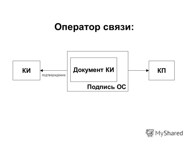 Оператор связи: КИ Подпись ОС Документ КИ КП подтверждение