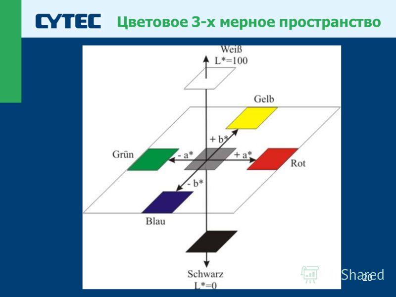 20 Цветовое 3-х мерное пространство